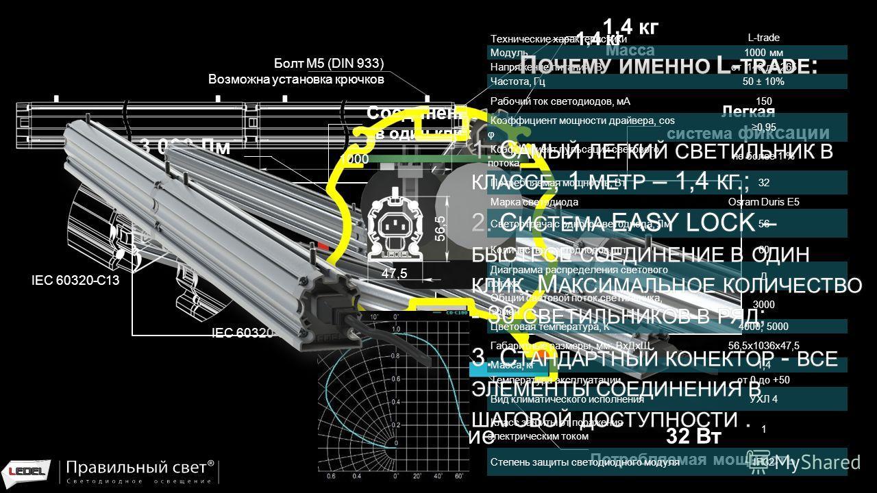 3 000 Лм Световой поток 1,4 кг Масса 32 Вт Потребляемая мощность Легкая система фиксации Соединение в один клик 1. 2. 1,4 1,4 кг Сечение Технические характеристики L-trade Модуль1000 мм Напряжение питания, Вот 140 до 265 Частота, Гц 50 ± 10% Рабочий