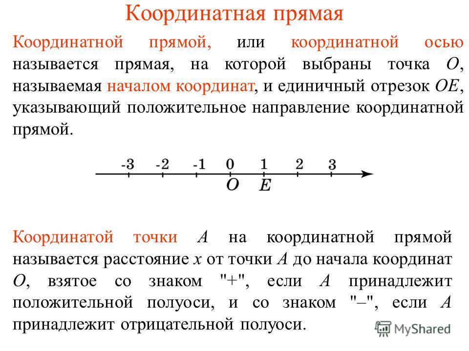 Координатная прямая Координатной прямой, или координатной осью называется прямая, на которой выбраны точка O, называемая началом координат, и единичный отрезок OE, указывающий положительное направление координатной прямой. Координатой точки А на коор