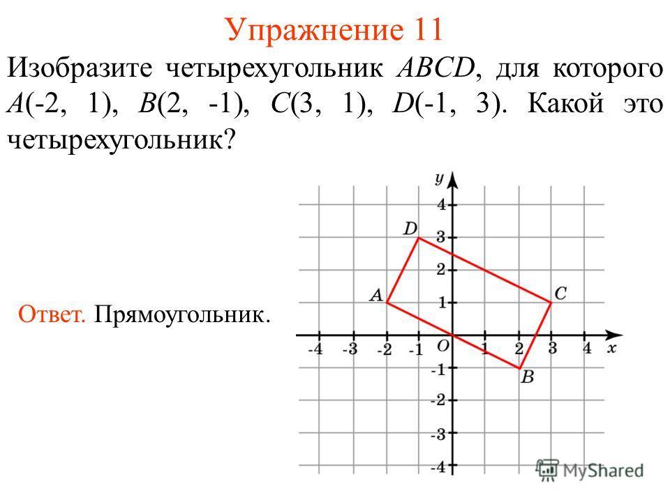 Упражнение 11 Изобразите четырехугольник ABCD, для которого A(-2, 1), B(2, -1), C(3, 1), D(-1, 3). Какой это четырехугольник? Ответ. Прямоугольник.