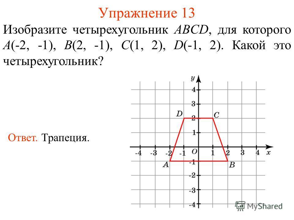 Упражнение 13 Изобразите четырехугольник ABCD, для которого A(-2, -1), B(2, -1), C(1, 2), D(-1, 2). Какой это четырехугольник? Ответ. Трапеция.
