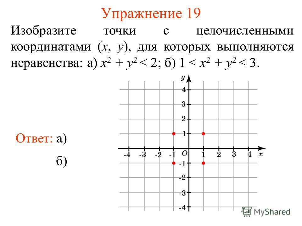 Упражнение 19 Изобразите точки с целочисленными координатами (x, y), для которых выполняются неравенства: а) x 2 + y 2 < 2; б) 1 < x 2 + y 2 < 3. Ответ: а) б)