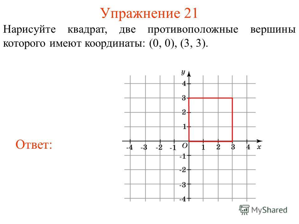 Упражнение 21 Нарисуйте квадрат, две противоположные вершины которого имеют координаты: (0, 0), (3, 3). Ответ: