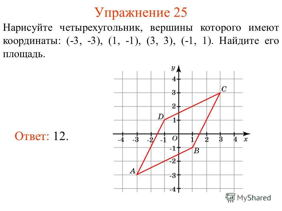 Упражнение 25 Нарисуйте четырехугольник, вершины которого имеют координаты: (-3, -3), (1, -1), (3, 3), (-1, 1). Найдите его площадь. Ответ: 12.