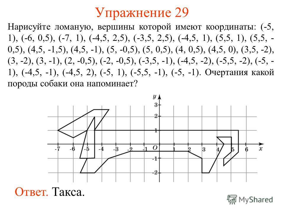 Упражнение 29 Нарисуйте ломаную, вершины которой имеют координаты: (-5, 1), (-6, 0,5), (-7, 1), (-4,5, 2,5), (-3,5, 2,5), (-4,5, 1), (5,5, 1), (5,5, - 0,5), (4,5, -1,5), (4,5, -1), (5, -0,5), (5, 0,5), (4, 0,5), (4,5, 0), (3,5, -2), (3, -2), (3, -1),