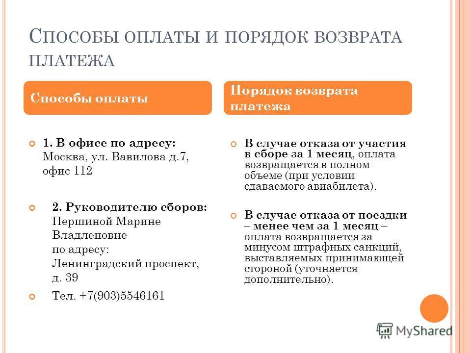 С ПОСОБЫ ОПЛАТЫ И ПОРЯДОК ВОЗВРАТА ПЛАТЕЖА 1. В офисе по адресу: Москва, ул. Вавилова д.7, офис 112 2. Руководителю сборов: Першиной Марине Владленовне по адресу: Ленинградский проспект, д. 39 Тел. +7(903)5546161 В случае отказа от участия в сборе за