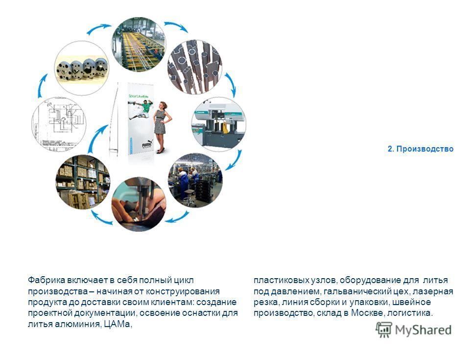 Фабрика включает в себя полный цикл производства – начиная от конструирования продукта до доставки своим клиентам: создание проектной документации, освоение оснастки для литья алюминия, ЦАМа, пластиковых узлов, оборудование для литья под давлением, г