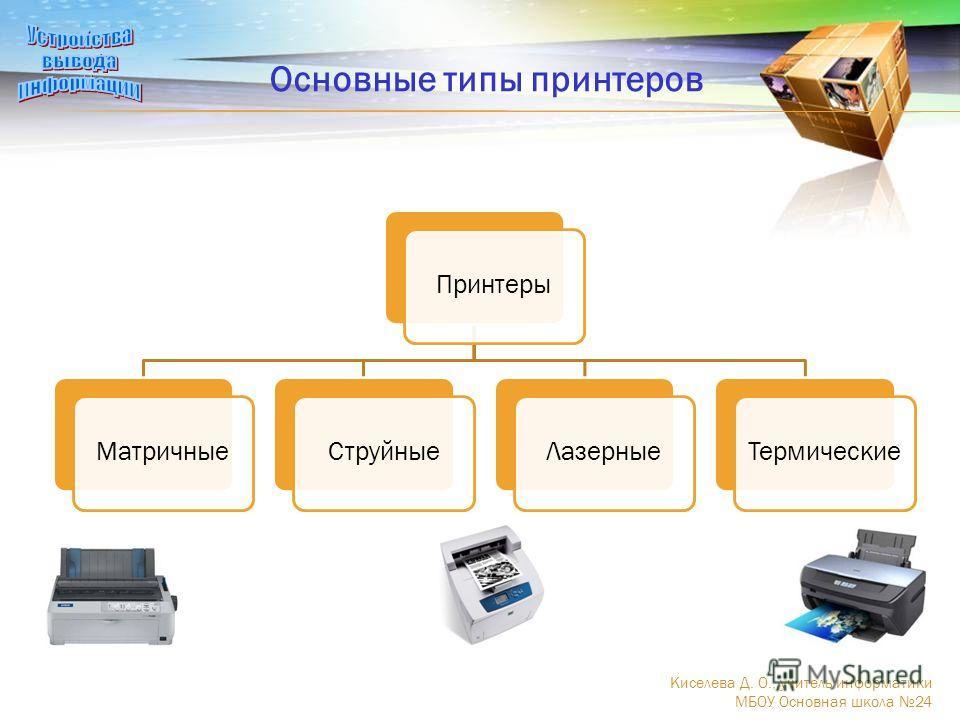 Основные типы принтеров Киселева Д. О., учитель информатики МБОУ Основная школа 24 ПринтерыМатричныеСтруйныеЛазерныеТермические