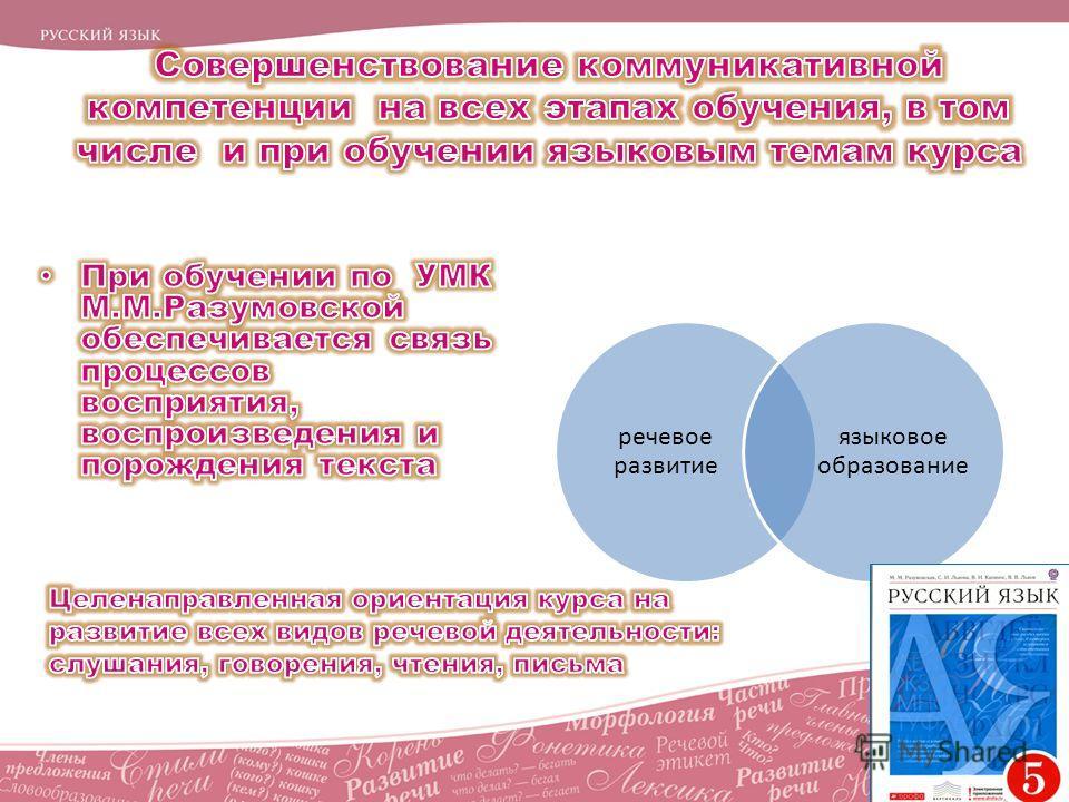 речевое развитие языковое образование