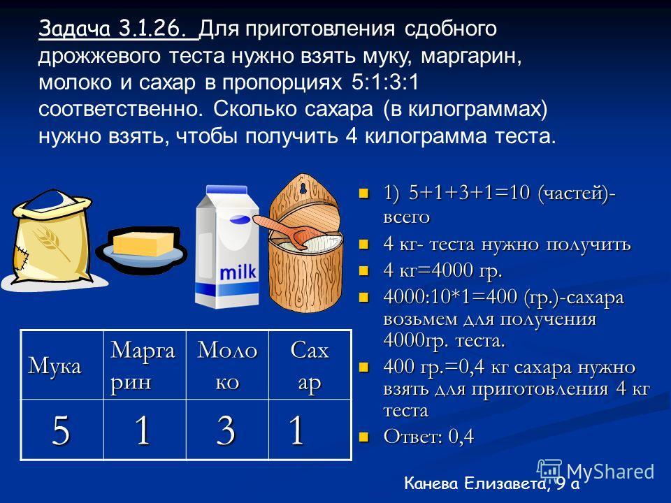1) 5+1+3+1=10 (частей)- всего 1) 5+1+3+1=10 (частей)- всего 4 кг- теста нужно получить 4 кг- теста нужно получить 4 кг=4000 гр. 4 кг=4000 гр. 4000:10*1=400 (гр.)-сахара возьмем для получения 4000гр. теста. 4000:10*1=400 (гр.)-сахара возьмем для получ