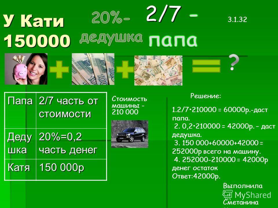 У Кати 150000 Папа 2/7 часть от стоимости Деду шка 20%=0,2 часть денег Катя 150 000р Стоимость машины - 210 000 Решение: 1.2/7210000 = 60000р.-даст папа. 2. 0,2210000 = 42000р. – даст дедушка. 3. 150 000+60000+42000 = 252000р всего на машину. 4. 2520