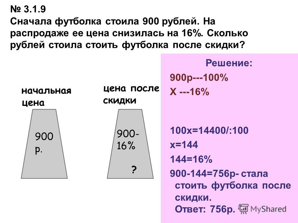 3.1.9 Сначала футболка стоила 900 рублей. На распродаже ее цена снизилась на 16%. Сколько рублей стоила стоить футболка после скидки? Решение: 900р---100% Х ---16% 100x=14400/:100 x=144 144=16% 900-144=756р- стала стоить футболка после скидки. Ответ:
