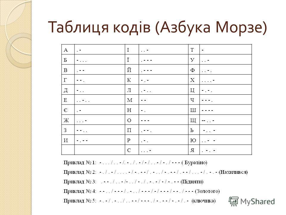Таблиця кодів ( Азбука Морзе ) А. -І.. -Т- Б-...Ї. - - -У.. - В. - -Й. - - -Ф.. -. Г- -.К-. -Х.... - Д-..Л. -..Ц-. Е.. -..М- Ч- - -. Є. -Н-.Ш- - Ж... -О- - -Щ--.. - З- -..П. - -.Ь -.. - И-. - -Р. -.Ю.. - - С... -Я. -