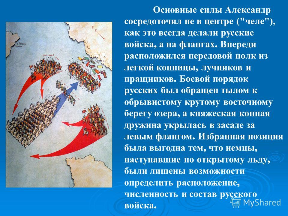 Основные силы Александр сосредоточил не в центре (