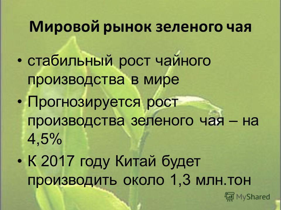 Мировой рынок зеленого чая стабильный рост чайного производства в мире Прогнозируется рост производства зеленого чая – на 4,5% К 2017 году Китай будет производить около 1,3 млн.тон