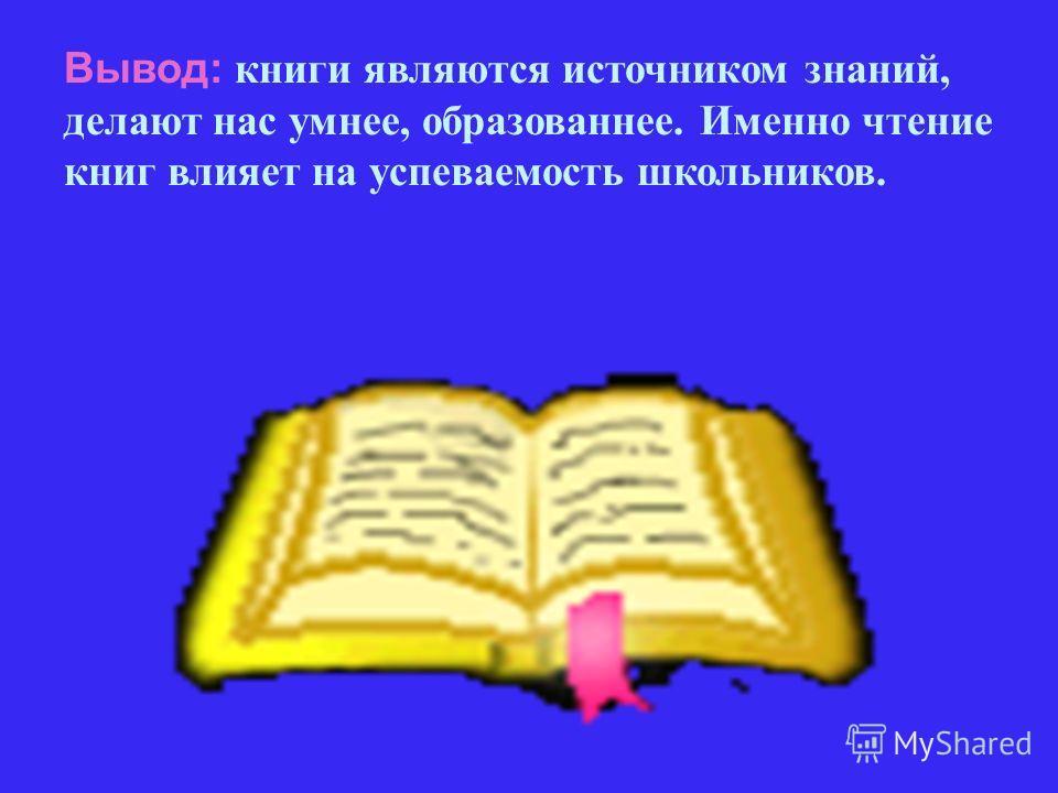 Вывод: книги являются источником знаний, делают нас умнее, образованнее. Именно чтение книг влияет на успеваемость школьников.