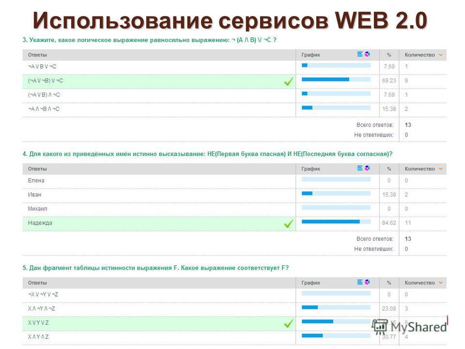 Использование cервисов WEB 2.0 http://webanketa.com