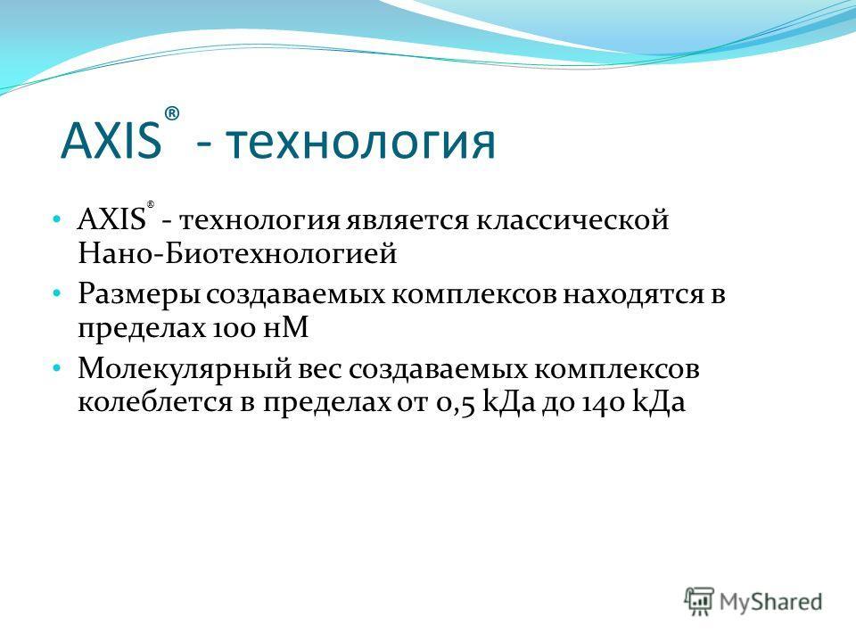 AXIS ® - технология AXIS ® - технология является классической Нано-Биотехнологией Размеры создаваемых комплексов находятся в пределах 100 нМ Молекулярный вес создаваемых комплексов колеблется в пределах от 0,5 kДа до 140 kДа