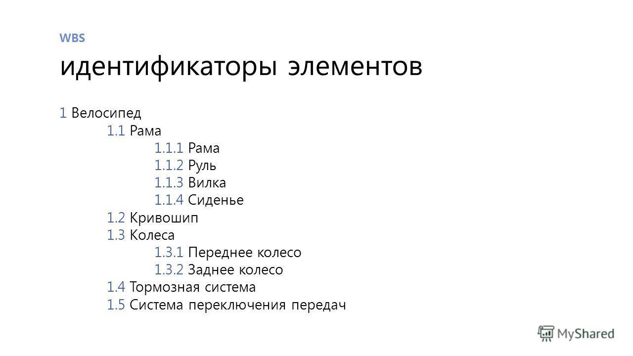WBS идентификаторы элементов 1 Велосипед 1.1 Рама 1.1.1 Рама 1.1.2 Руль 1.1.3 Вилка 1.1.4 Сиденье 1.2 Кривошип 1.3 Колеса 1.3.1 Переднее колесо 1.3.2 Заднее колесо 1.4 Тормозная система 1.5 Система переключения передач