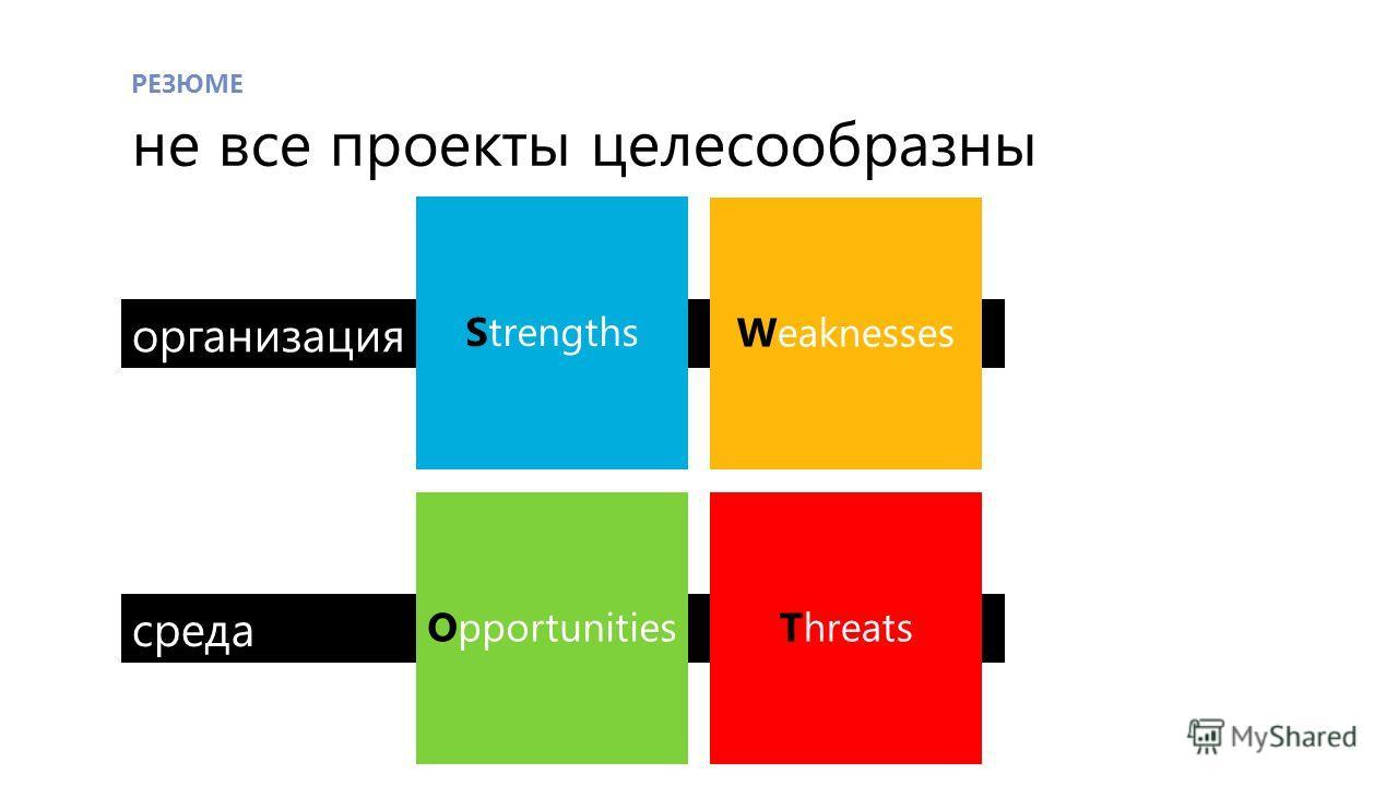 среда организация РЕЗЮМЕ не все проекты целесообразны Strengths Weaknesses OpportunitiesThreats