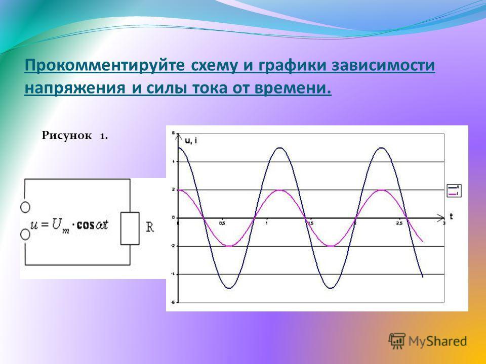 Прокомментируйте схему и графики зависимости напряжения и силы тока от времени. Рисунок 1.