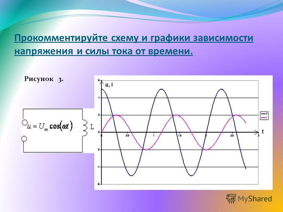 Прокомментируйте схему и графики зависимости напряжения и силы тока от времени. Рисунок 3.