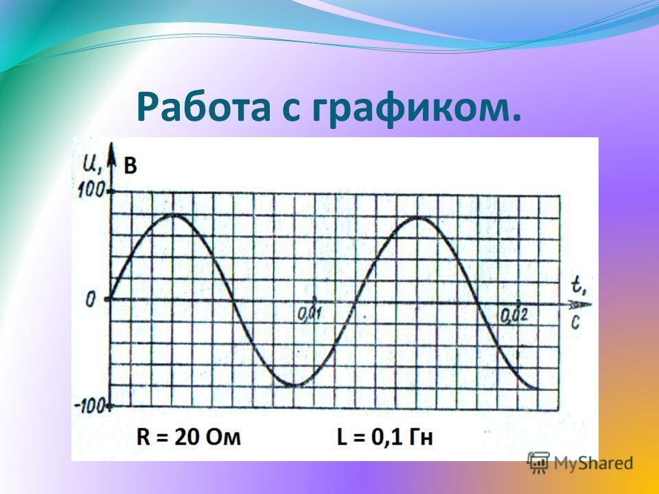 Работа с графиком.