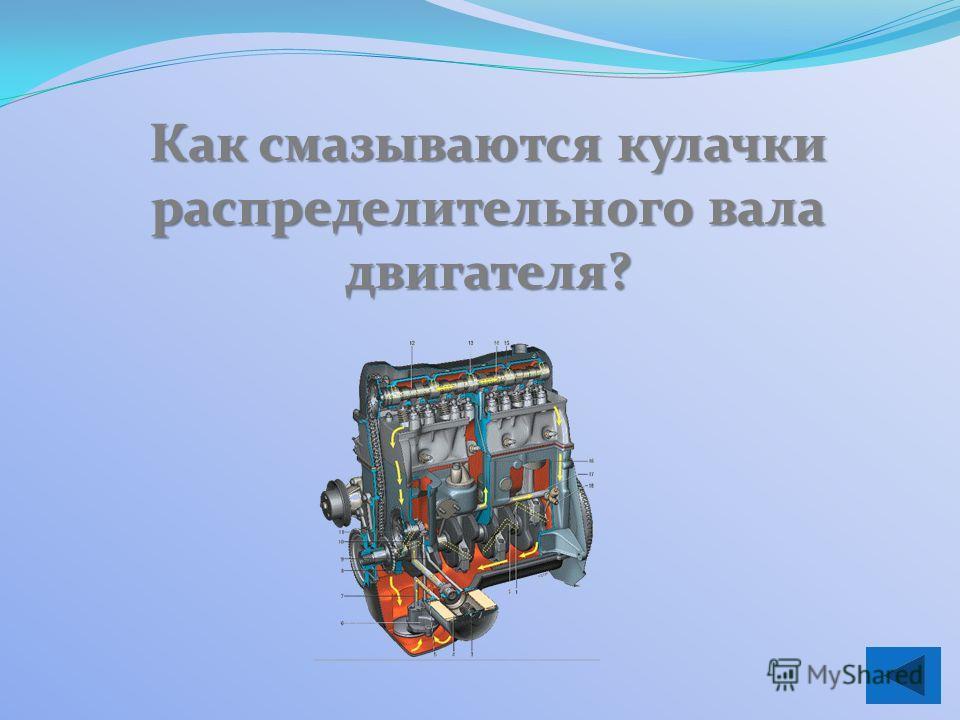 Как смазываются кулачки распределительного вала двигателя?