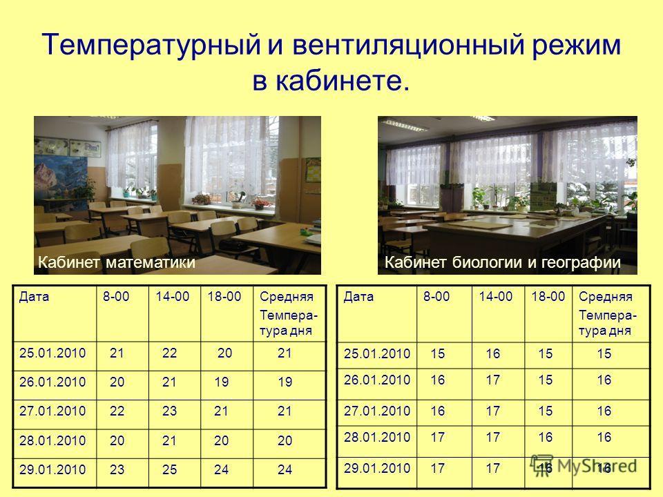 Рациональное использование площади кабинета. Исследуемое расстояниеПо санПиНу (см) Между рядами двухместных столов -не менее 60 Между рядом столов и наружной продольной стеной -не менее 50-70 Между рядом столов и внутренней продольной стеной или шкаф