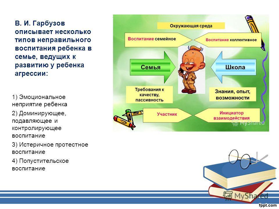 В. И. Гарбузов описывает несколько типов неправильного воспитания ребенка в семье, ведущих к развитию у ребенка агрессии: 1) Эмоциональное неприятие ребенка 2) Доминирующее, подавляющее и контролирующее воспитание 3) Истеричное протестное воспитание