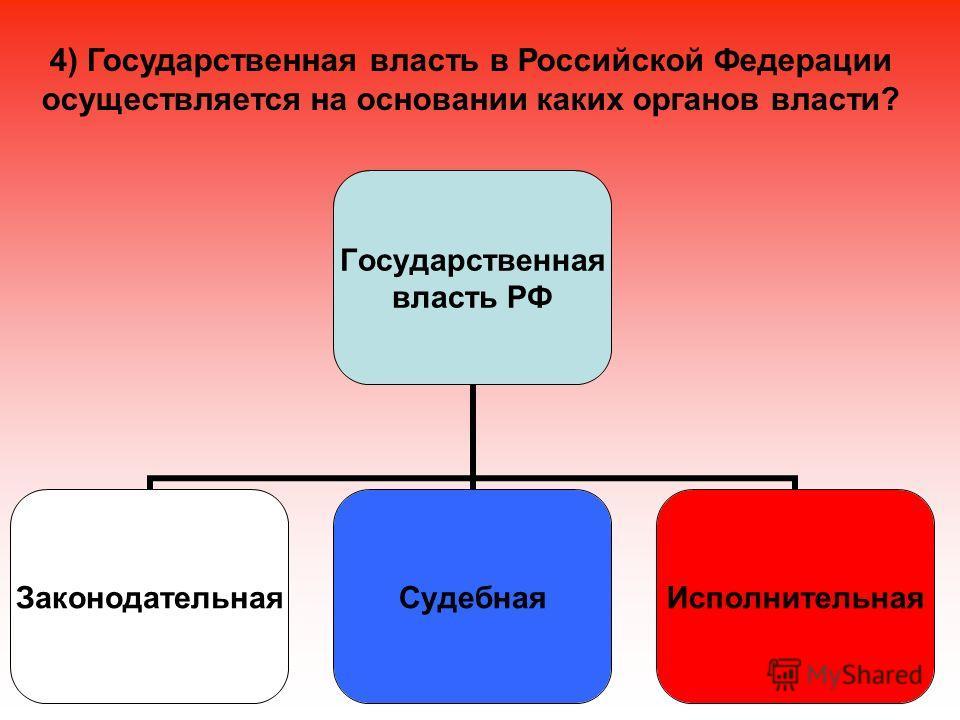 4) Государственная власть в Российской Федерации осуществляется на основании каких органов власти? Государственная власть РФ ЗаконодательнаяСудебнаяИсполнительная