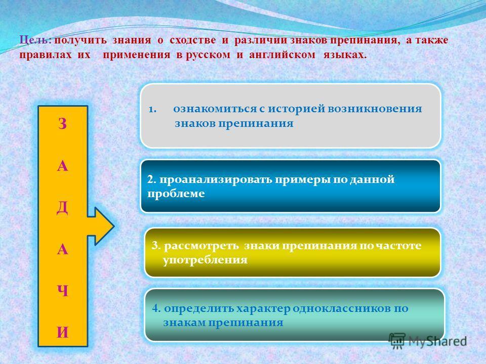 Цель: получить знания о сходстве и различии знаков препинания, а также правилах их применения в русском и английском языках. 1.ознакомиться с историей возникновения знаков препинания 1.ознакомиться с историей возникновения знаков препинания 2. проана