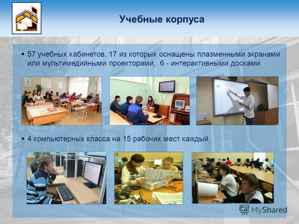 Учебные корпуса 57 учебных кабинетов, 17 из которых оснащены плазменными экранами или мультимедийными проекторами, 6 - интерактивными досками 4 компьютерных класса на 15 рабочих мест каждый