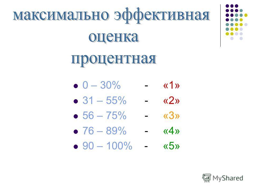 0 – 30% - «1» 31 – 55% - «2» 56 – 75% - «3» 76 – 89% - «4» 90 – 100% - «5»