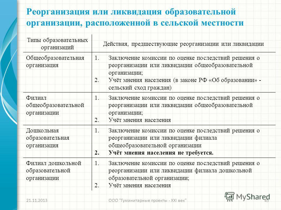 Реорганизация или ликвидация образовательной организации, расположенной в сельской местности 21.11.2013ООО