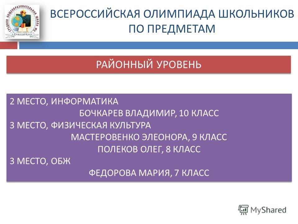 ВСЕРОССИЙСКАЯ ОЛИМПИАДА ШКОЛЬНИКОВ ПО ПРЕДМЕТАМ РАЙОННЫЙ УРОВЕНЬ 2 МЕСТО, ИНФОРМАТИКА БОЧКАРЕВ ВЛАДИМИР, 10 КЛАСС 3 МЕСТО, ФИЗИЧЕСКАЯ КУЛЬТУРА МАСТЕРОВЕНКО ЭЛЕОНОРА, 9 КЛАСС ПОЛЕКОВ ОЛЕГ, 8 КЛАСС 3 МЕСТО, ОБЖ ФЕДОРОВА МАРИЯ, 7 КЛАСС 2 МЕСТО, ИНФОРМАТ