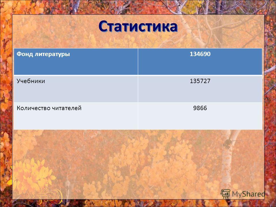 Статистика Фонд литературы134690 Учебники135727 Количество читателей9866