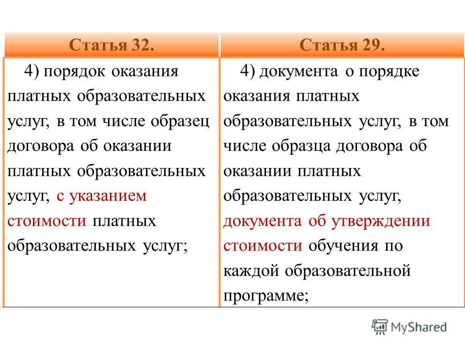 Статья 32.Статья 29. 4) порядок оказания платных образовательных услуг, в том числе образец договора об оказании платных образовательных услуг, с указанием стоимости платных образовательных услуг; 4) документа о порядке оказания платных образовательн