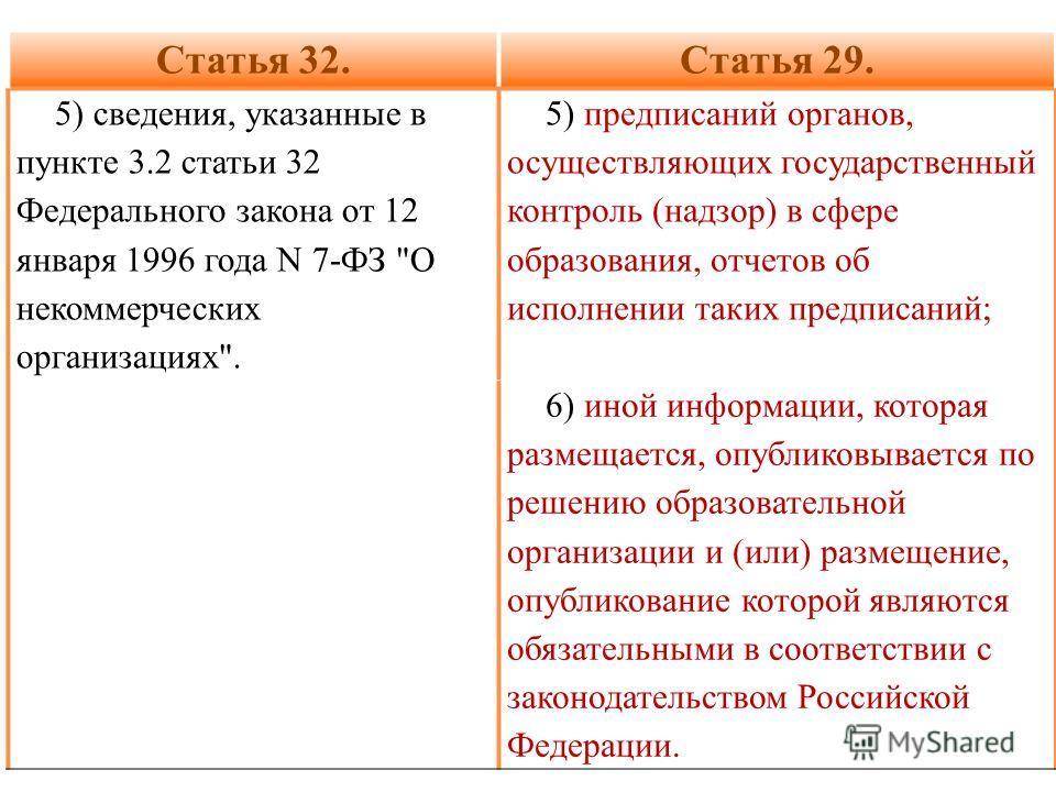 Статья 32.Статья 29. 5) сведения, указанные в пункте 3.2 статьи 32 Федерального закона от 12 января 1996 года N 7-ФЗ