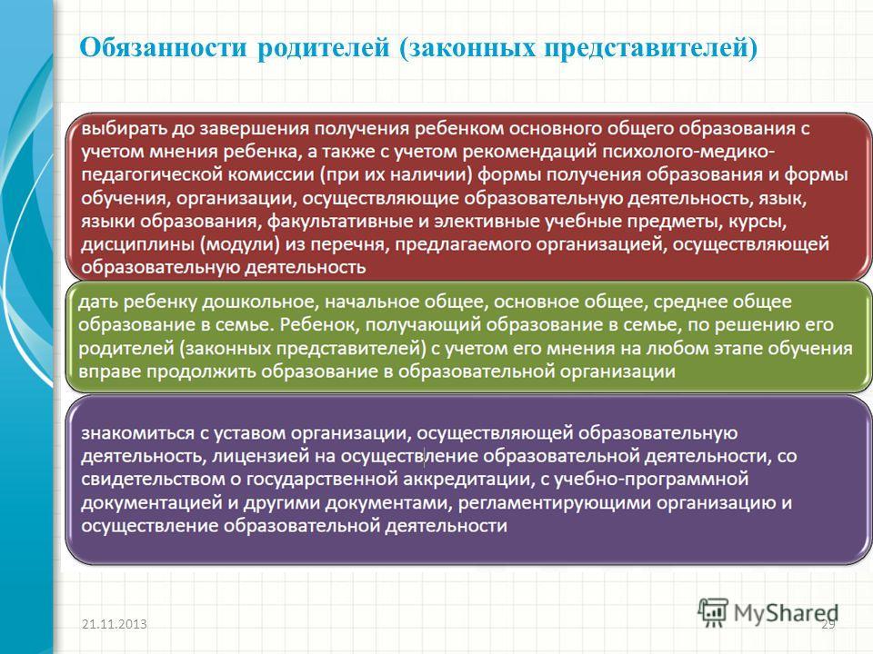 Обязанности родителей (законных представителей) 21.11.201329