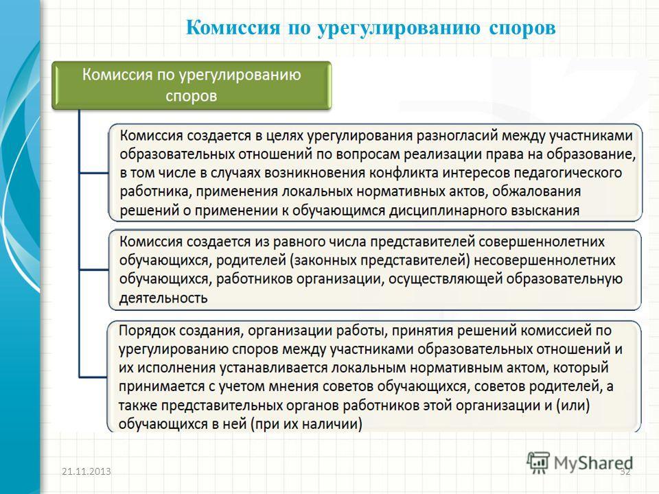 Комиссия по урегулированию споров 21.11.201332