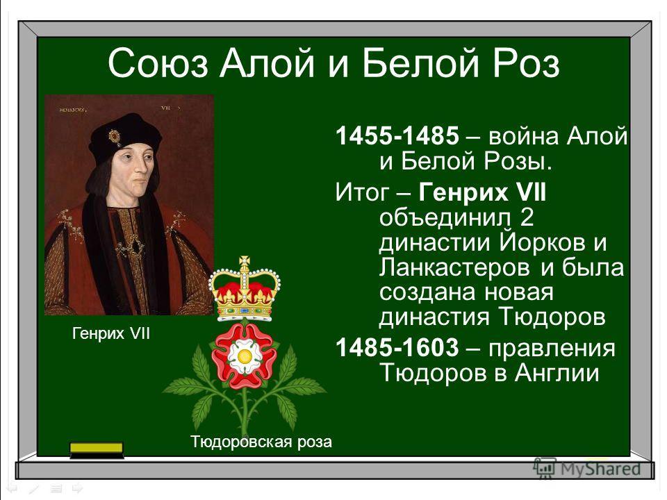 Союз Алой и Белой Роз 1455-1485 – война Алой и Белой Розы. Итог – Генрих VII объединил 2 династии Йорков и Ланкастеров и была создана новая династия Тюдоров 1485-1603 – правления Тюдоров в Англии Генрих VII Тюдоровская роза