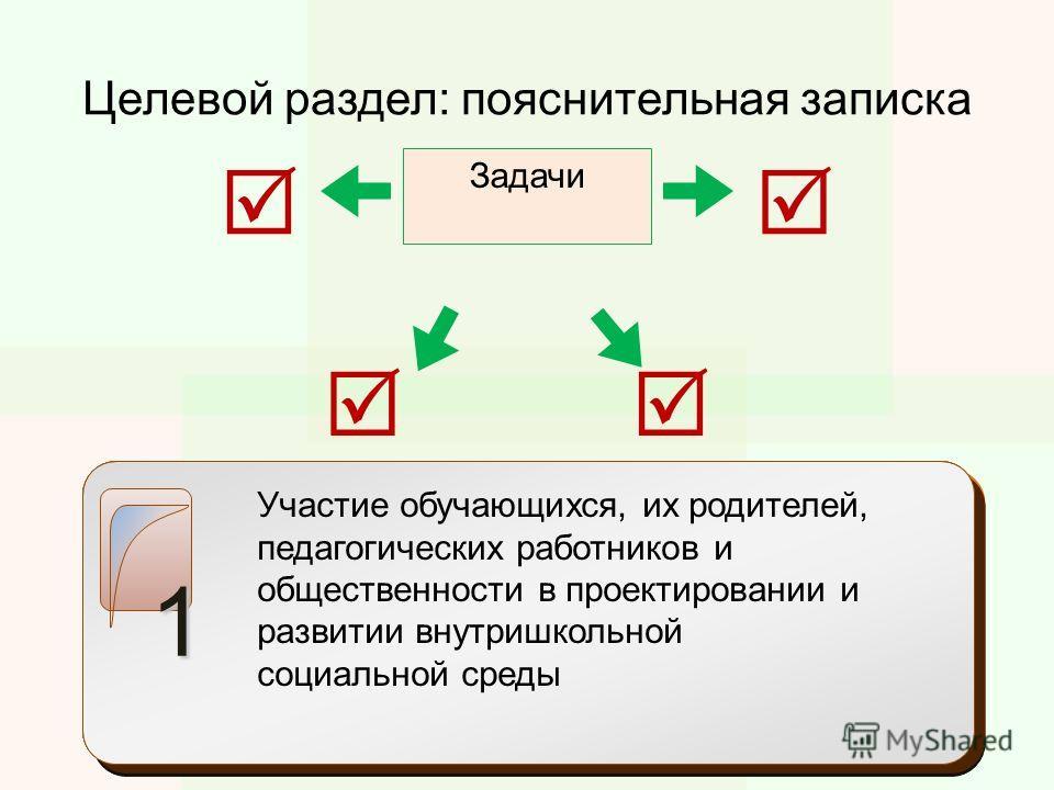 Целевой раздел: пояснительная записка Задачи