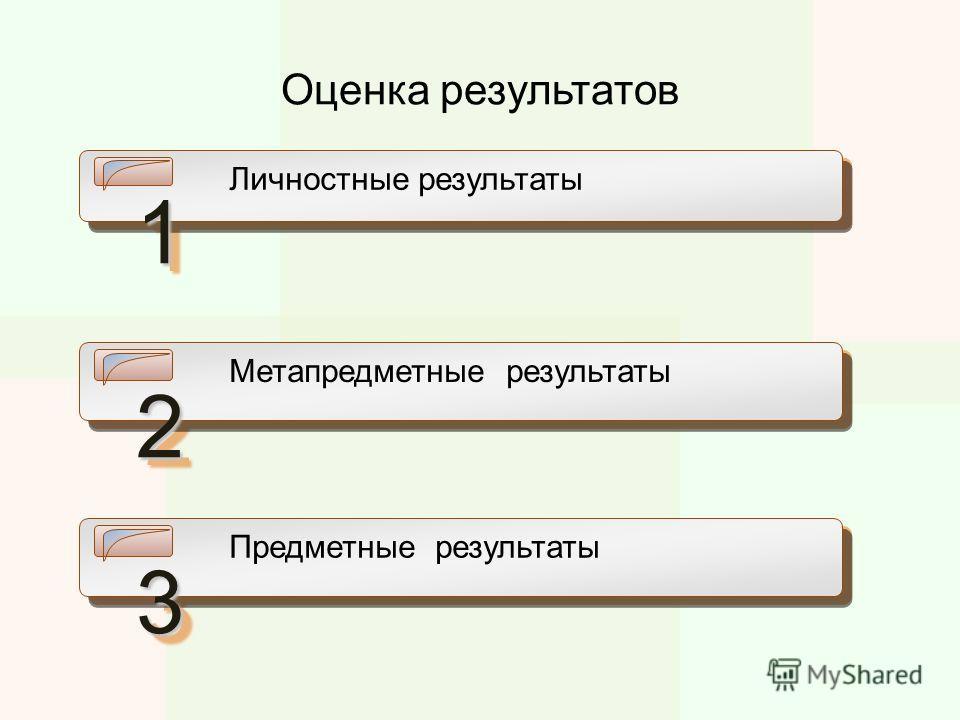 Оценка результатов