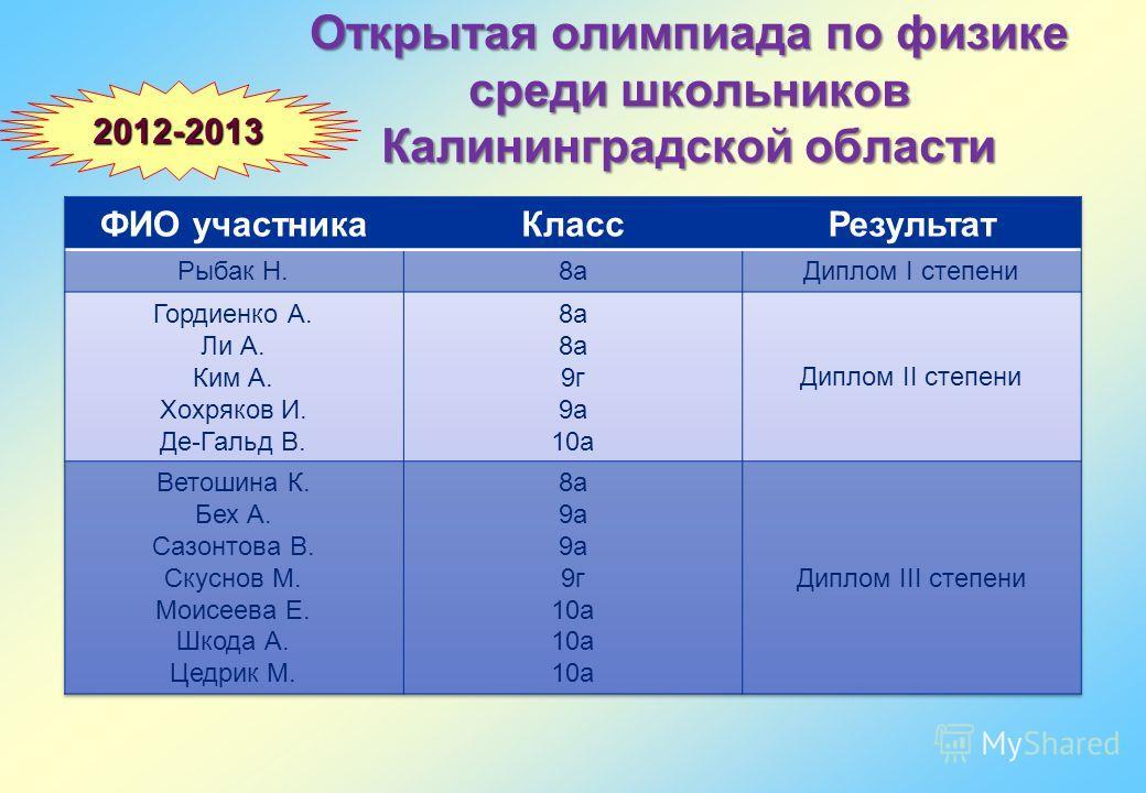 Открытая олимпиада по физике среди школьников Калининградской области 2012-2013
