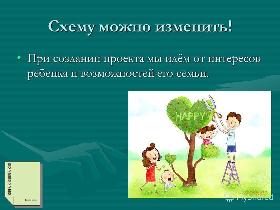 Схему можно изменить! При создании проекта мы идём от интересов ребенка и возможностей его семьи.При создании проекта мы идём от интересов ребенка и возможностей его семьи.