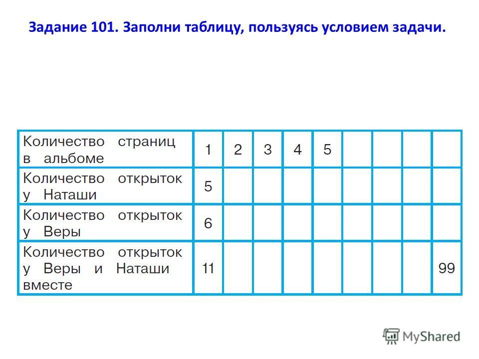 Задание 101. Заполни таблицу, пользуясь условием задачи.