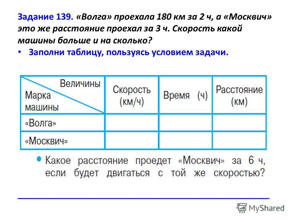 Задание 139. «Волга» проехала 180 км за 2 ч, а «Москвич» это же расстояние проехал за 3 ч. Скорость какой машины больше и на сколько? Заполни таблицу, пользуясь условием задачи. ___________________________________________________