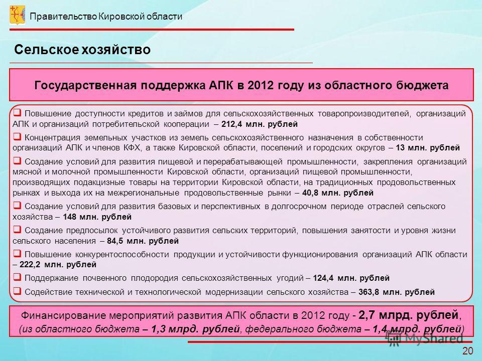 Правительство Кировской области 20 Сельское хозяйство Финансирование мероприятий развития АПК области в 2012 году - 2,7 млрд. рублей, (из областного бюджета – 1,3 млрд. рублей, федерального бюджета – 1,4 млрд. рублей ) Государственная поддержка АПК в