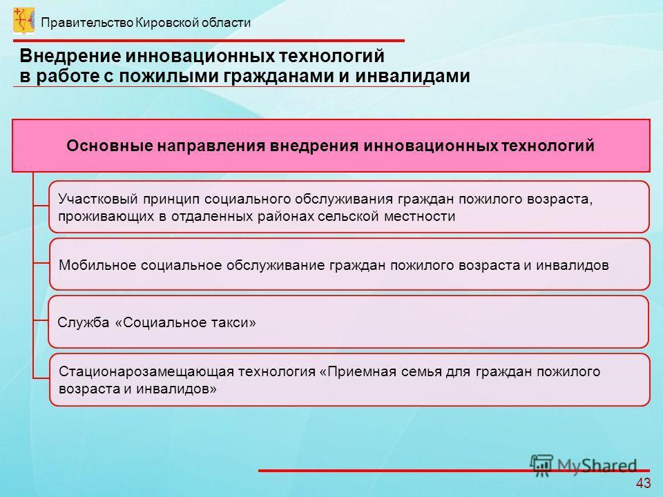 Правительство Кировской области 43 Внедрение инновационных технологий в работе с пожилыми гражданами и инвалидами Основные направления внедрения инновационных технологий Участковый принцип социального обслуживания граждан пожилого возраста, проживающ