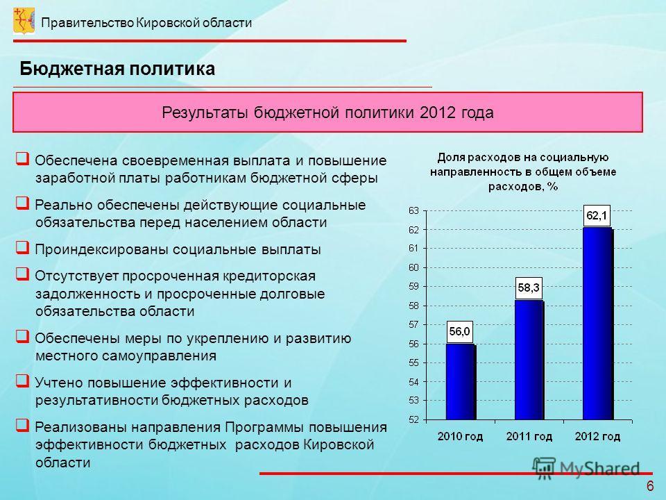 Правительство Кировской области 6 Бюджетная политика Результаты бюджетной политики 2012 года Обеспечена своевременная выплата и повышение заработной платы работникам бюджетной сферы Реально обеспечены действующие социальные обязательства перед населе